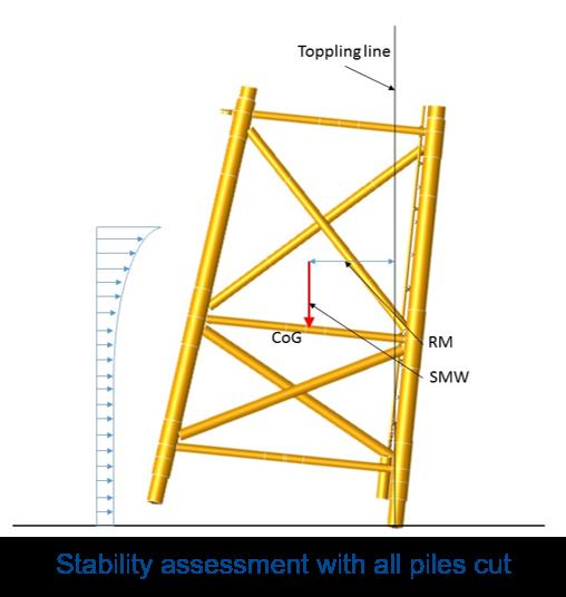 OBS_assessment3