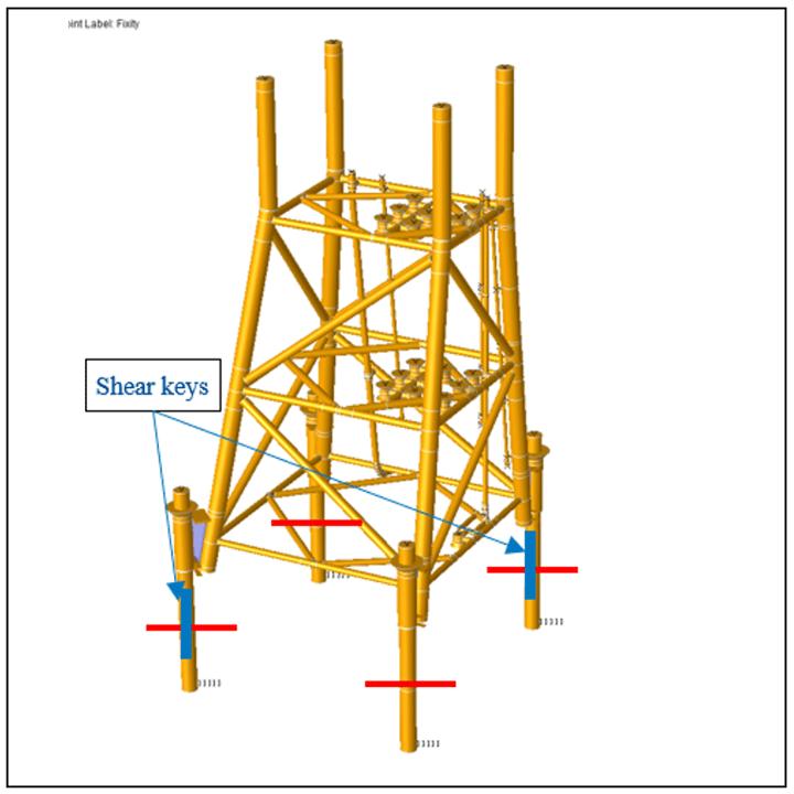 On-bottom Stability Assessment