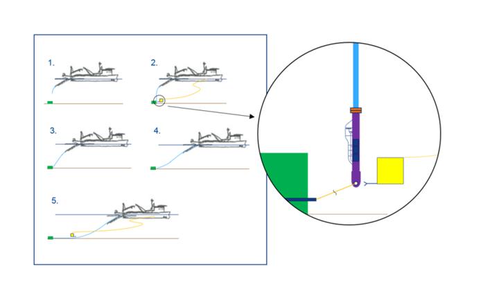 Subsea Pipeline & Umbilical Installation